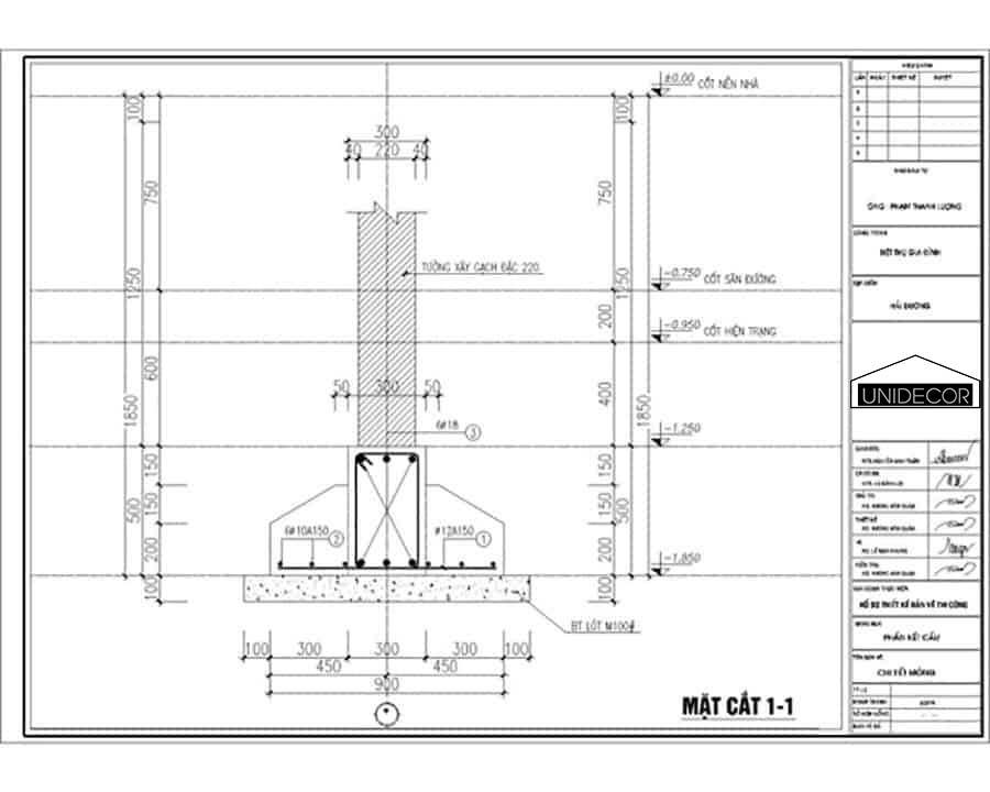 Bản vẽ kết cấu móng băng nhà 1 tầng