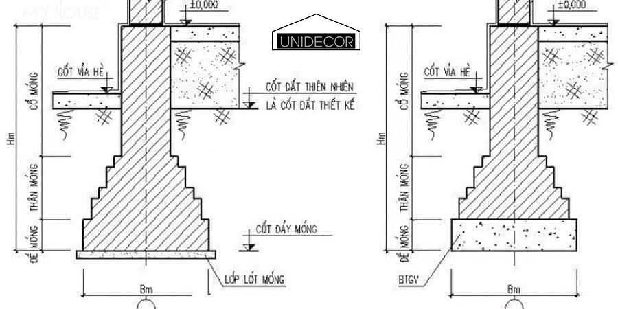 Bản vẽ kết cấu móng băng nhà 2 tầng